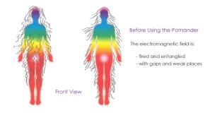 electromagnetic_field